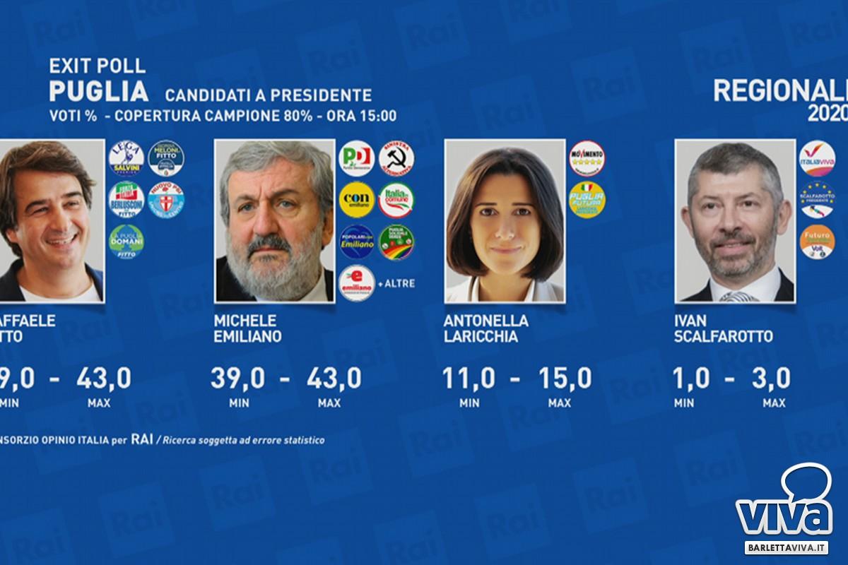 Speciale elezioni regionali 2020, in diretta i risultati ...