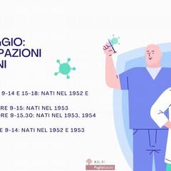 Calendario anticipazioni vaccini