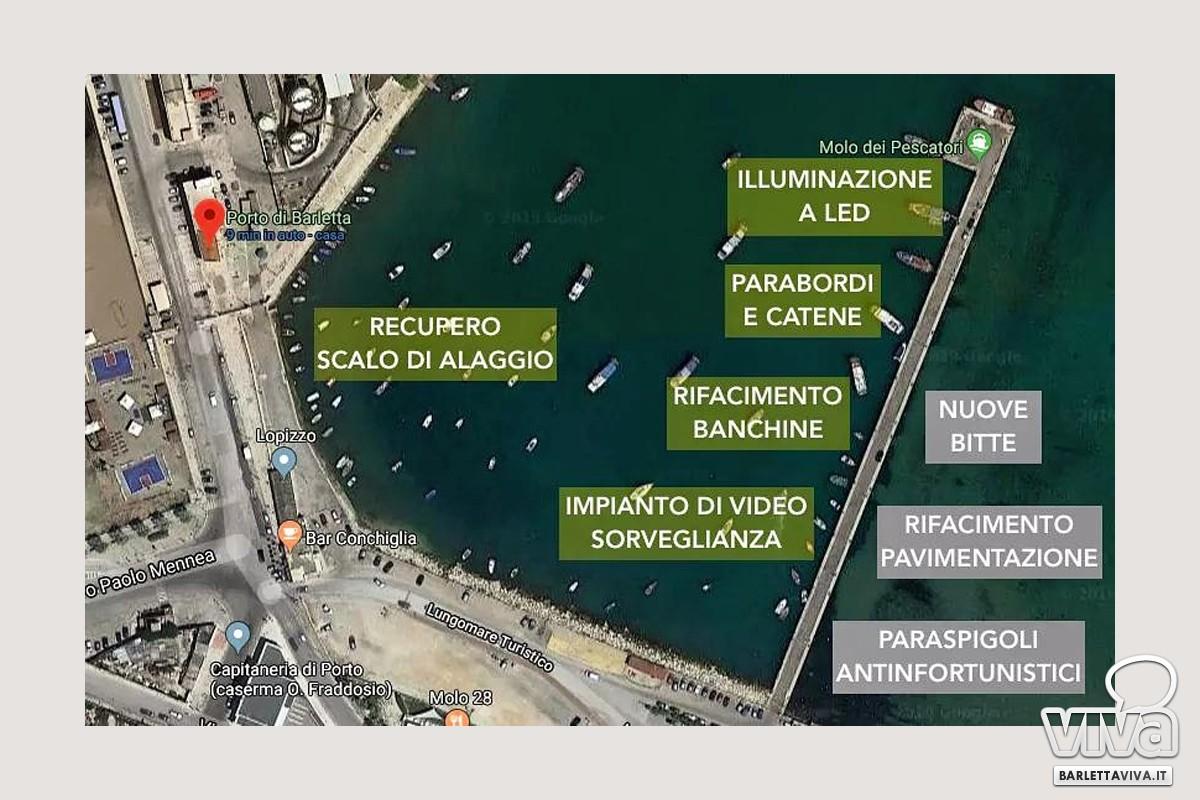 Progetto per il porto di Barletta