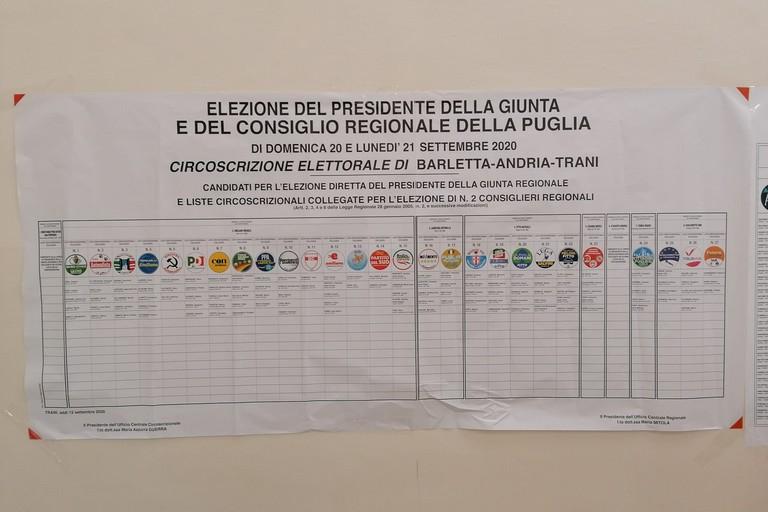 Al voto con le norme anti Covid le immagini dei seggi di Barletta