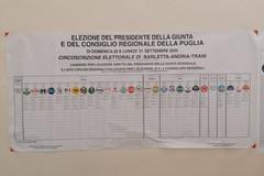 Tutte le preferenze delle liste per le elezioni regionali 2020 a Barletta