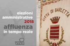 Elezioni amministrative 2018, affluenza alle urne di Barletta in diretta