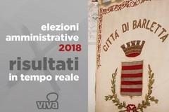 Elezioni amministrative 2018, risultati in diretta su BarlettaViva