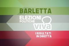 Speciale elezioni politiche 2018, i risultati in diretta da Barletta