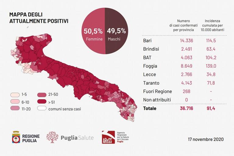 Bollettino Puglia novembre