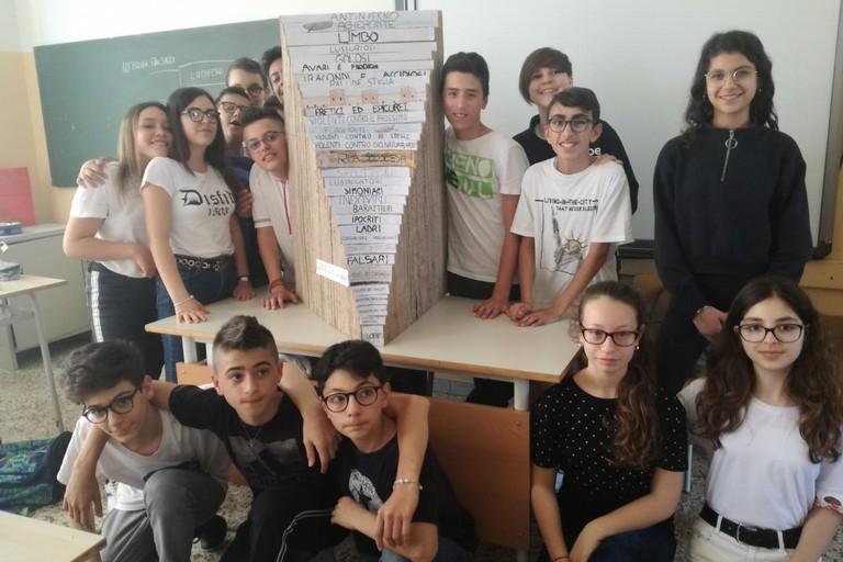 Classe H Scuola Baldacchini Manzoni