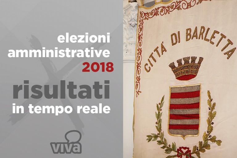 Elezioni amministrative 2018, risultati